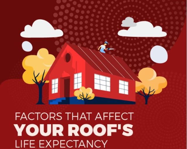 Factors that Affect Your Roof's Life Expectancy (Infographic)